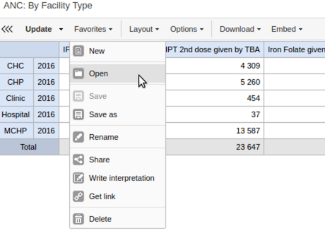New favorite solution in pivot tables