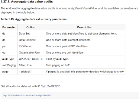 Data value audit